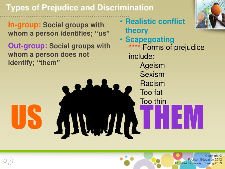 Types of Prejudice and Discrimination