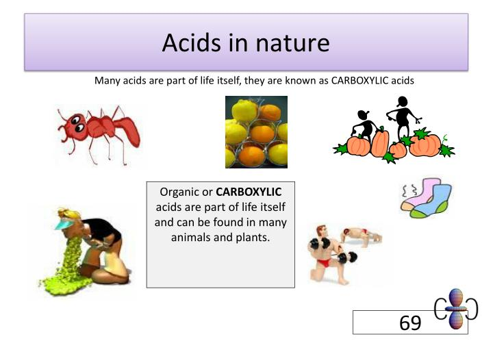 Acids in nature