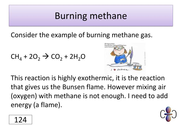 Burning methane