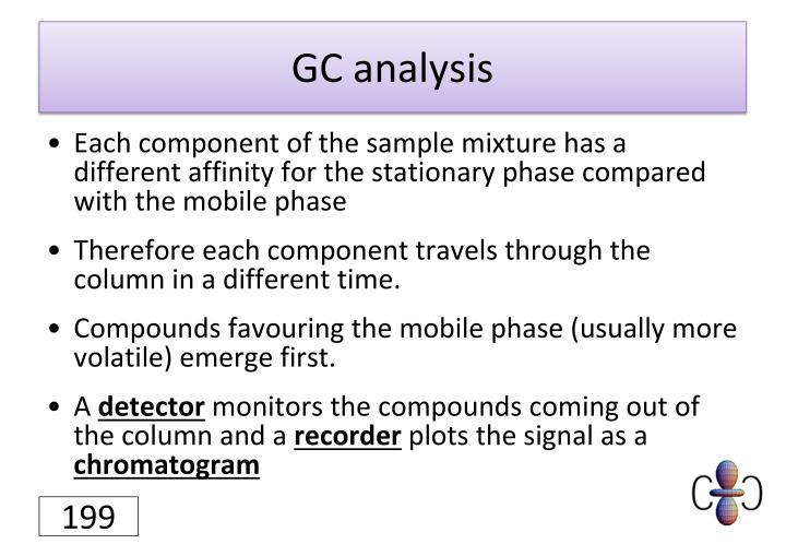 GC analysis