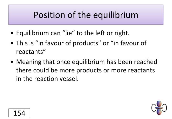 Position of the equilibrium