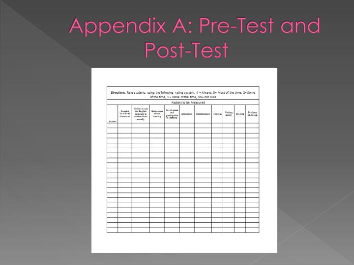 Appendix A: Pre-Test and Post-Test