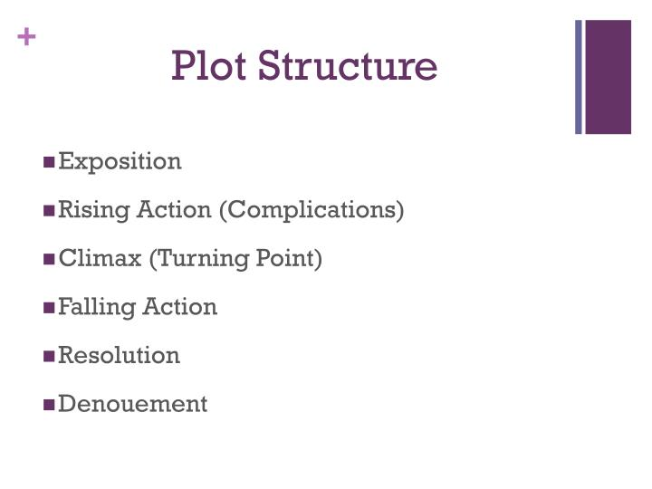 Plot Structure
