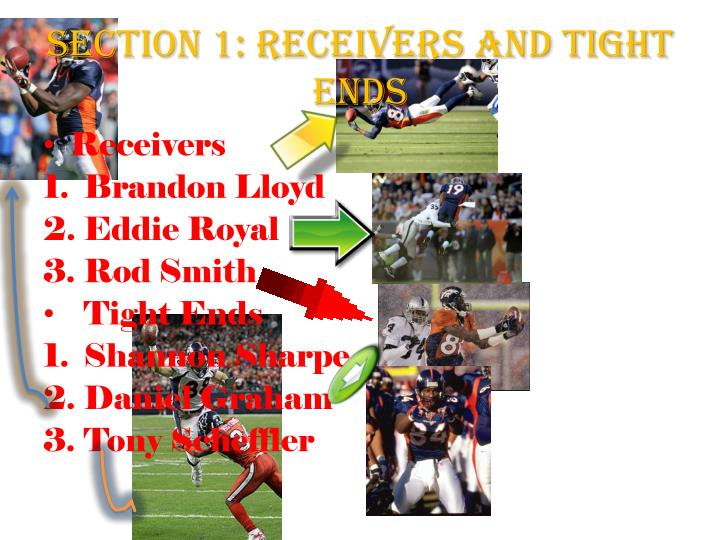 Section 1 receivers and tight ends