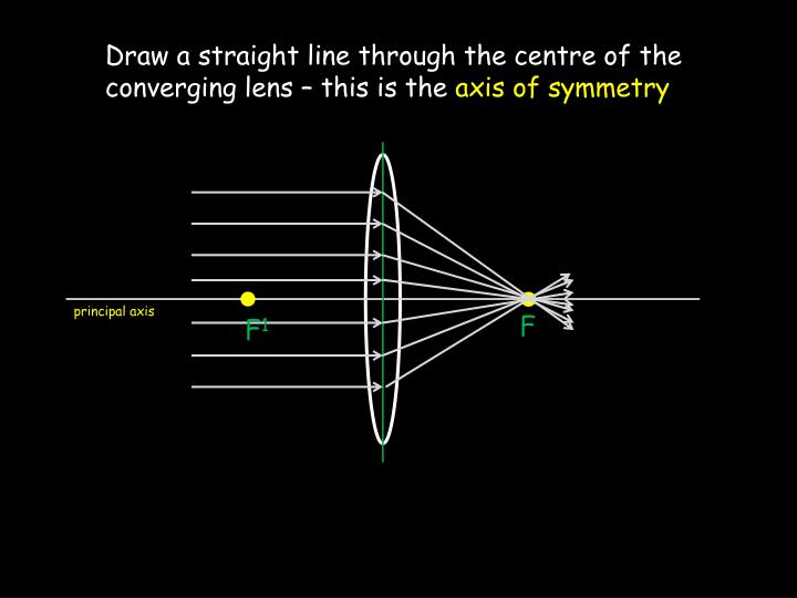 Draw a straight line through the centre of
