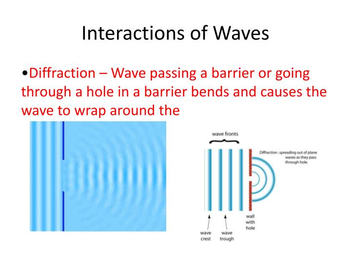 Interactions of Waves