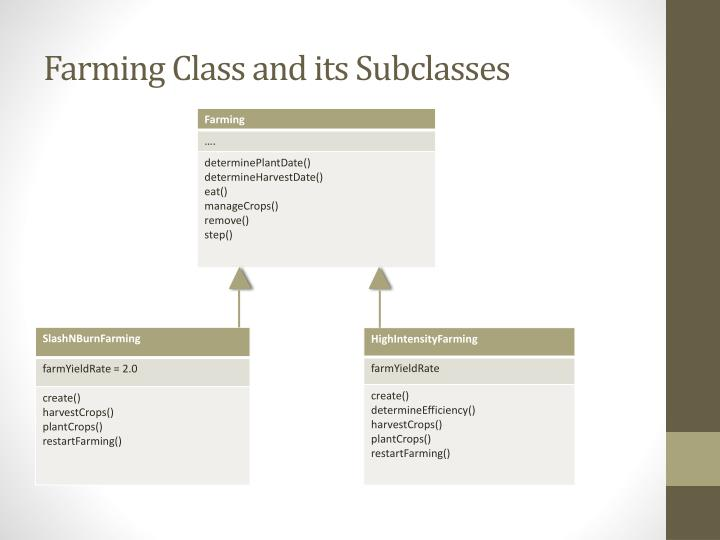 Farming Class and its Subclasses