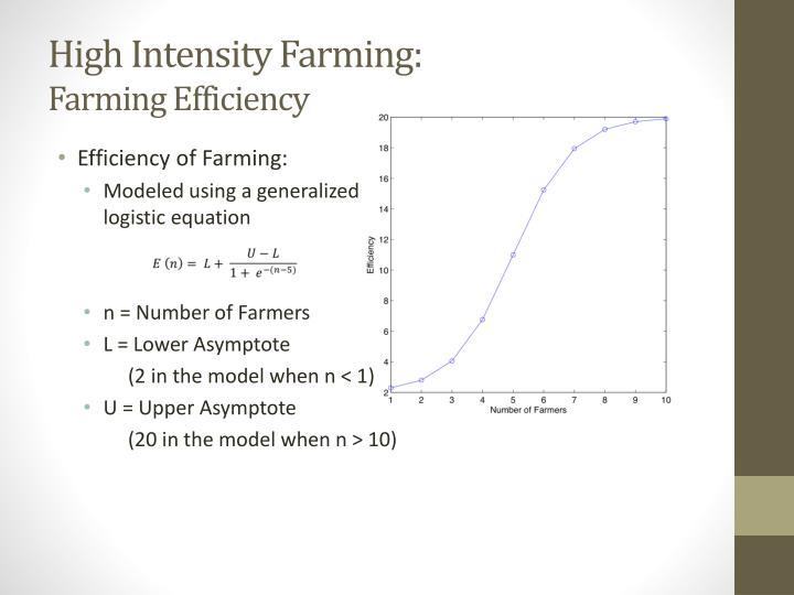 High Intensity Farming: