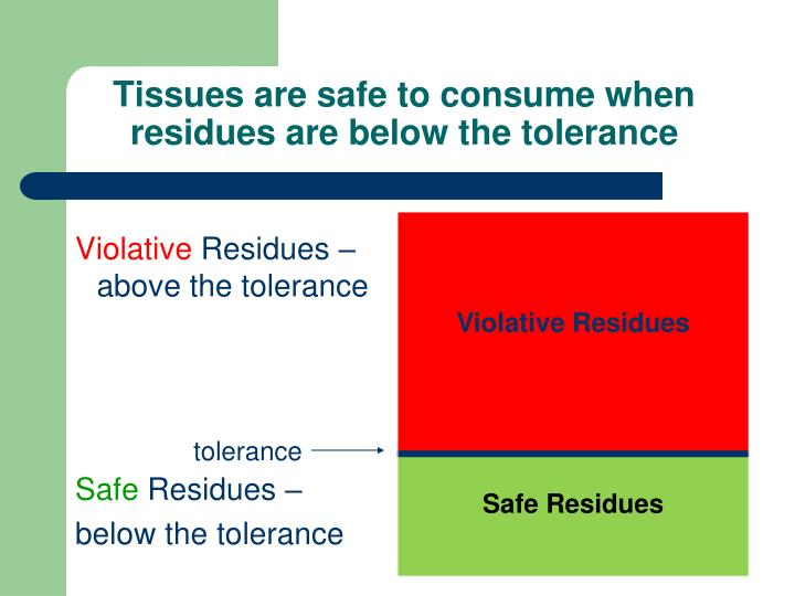 Tissues are safe to consume when residues are below the tolerance