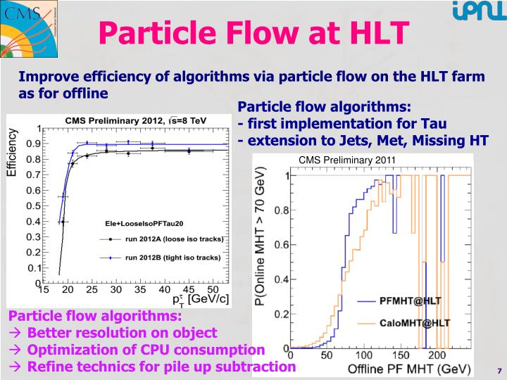 Particle Flow at HLT
