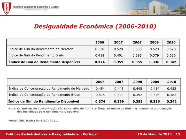 Desigualdade Económica (2006-2010)