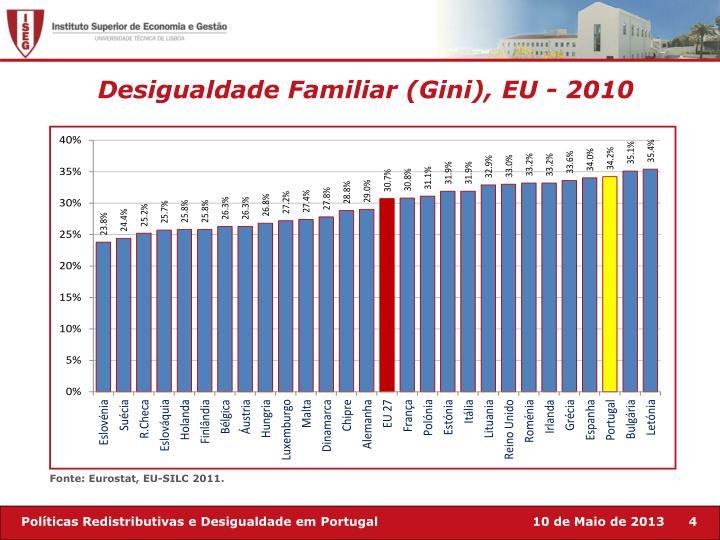 Desigualdade Familiar (