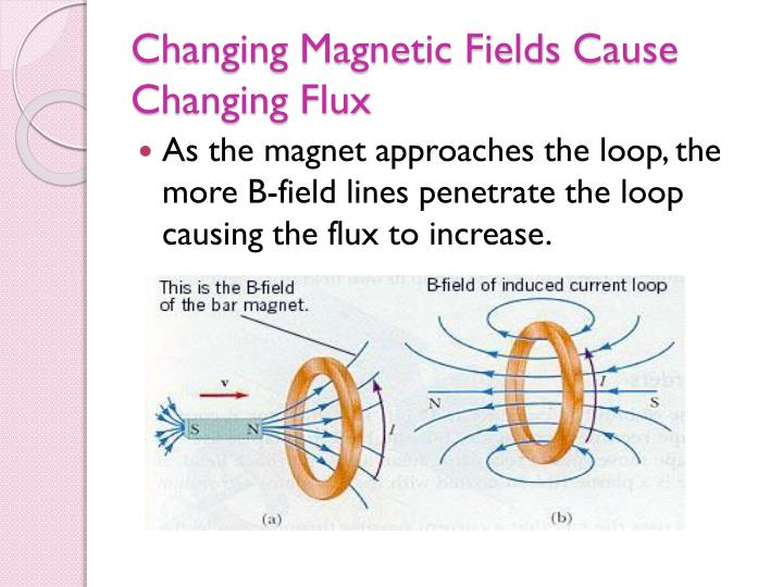 Changing Magnetic Fields Cause Changing Flux