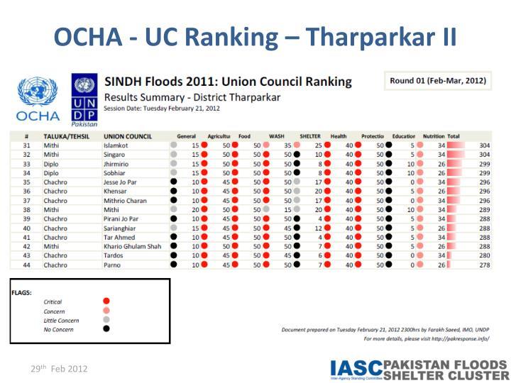 OCHA - UC Ranking –
