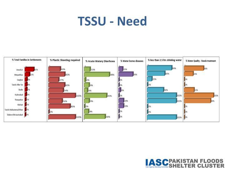 TSSU - Need