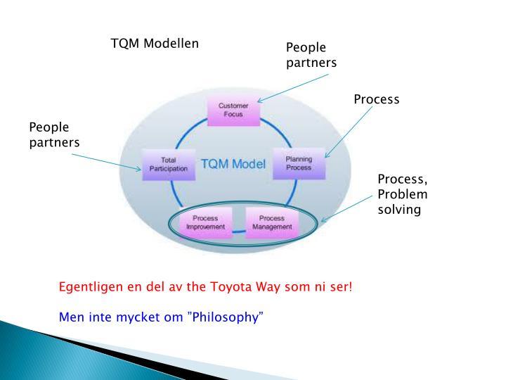 TQM Modellen