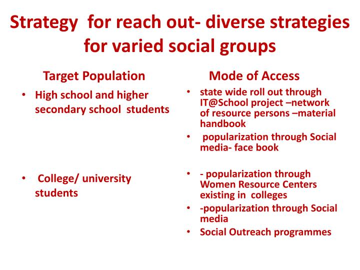 Strategy  for reach out- diverse strategies for varied social groups