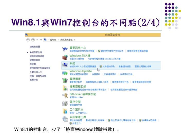 Win8.1