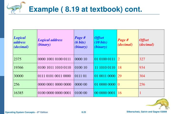 Example ( 8.19 at textbook