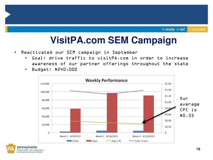 VisitPA.com SEM Campaign