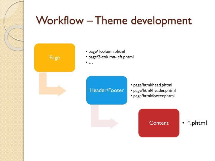 Workflow –
