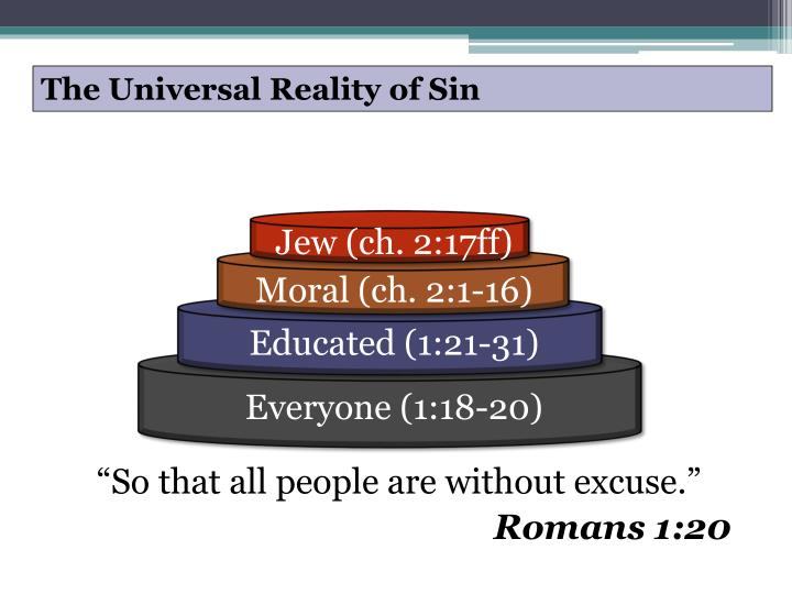 The Universal Reality of Sin
