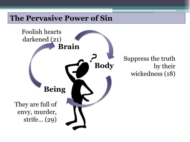 The Pervasive Power of Sin