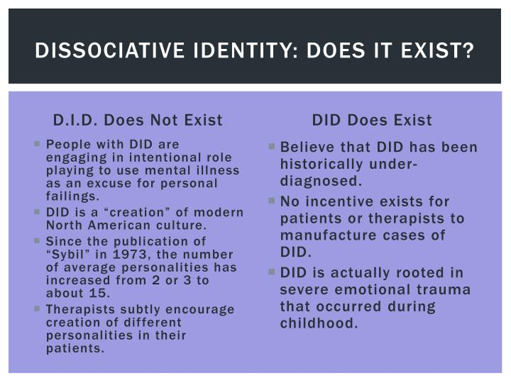 Dissociative Identity: Does it exist?