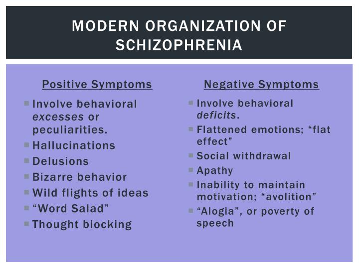 Modern organization of schizophrenia
