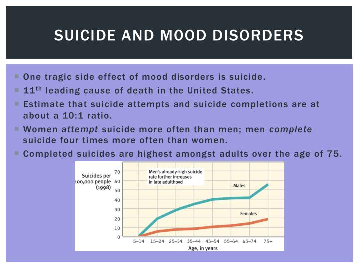 Suicide and Mood disorders