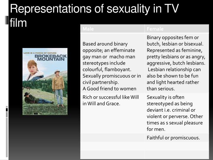 Representations of sexuality in TV