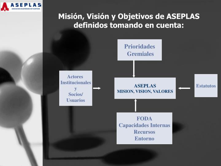 Misión, Visión y Objetivos de