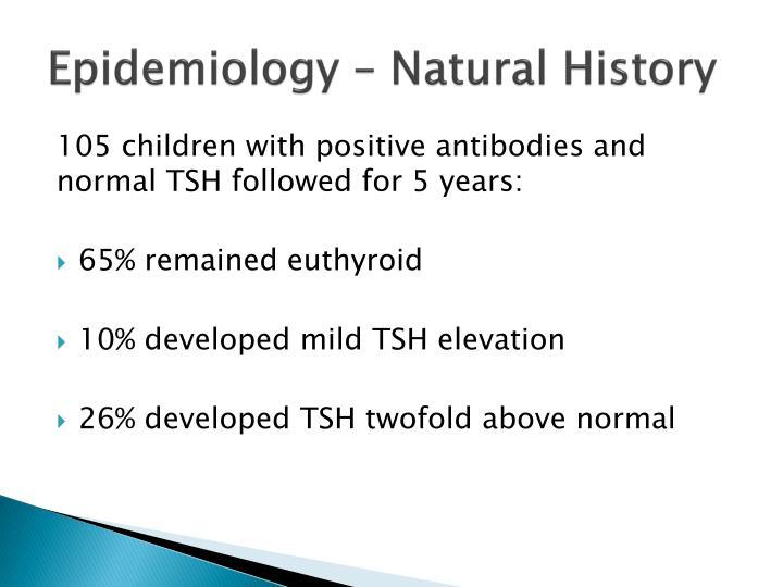 Epidemiology – Natural History