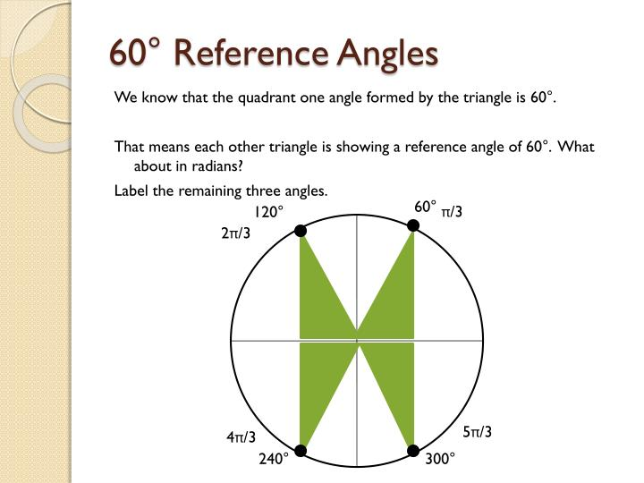 60° Reference Angles