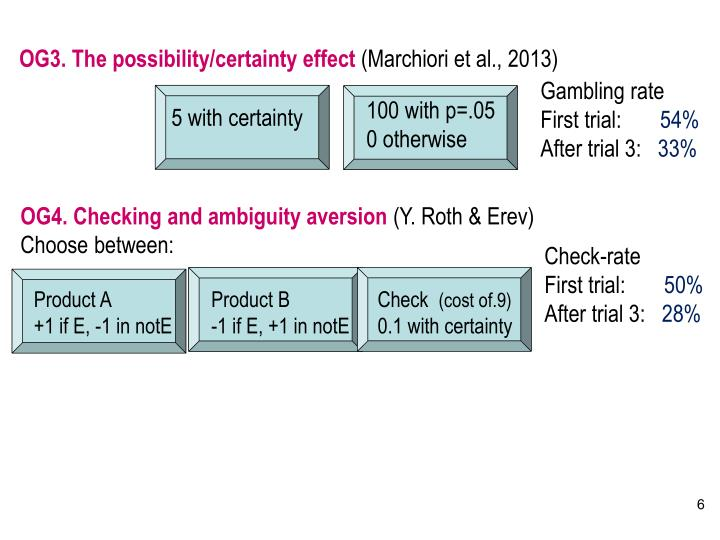 OG3. The possibility/certainty effect
