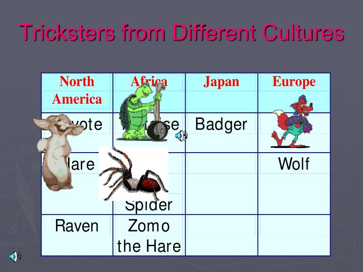 Tricksters from Different Cultures