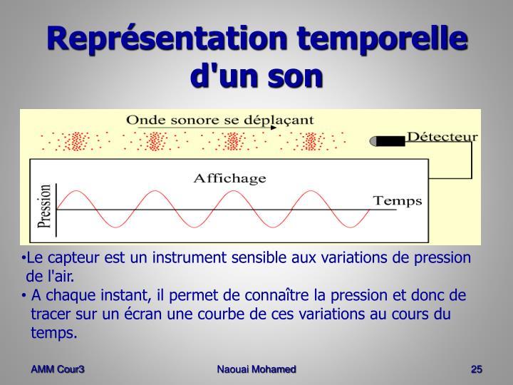 Représentation temporelle d'un son