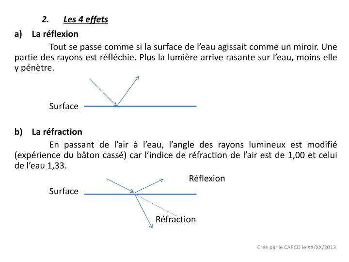 Les 4 effets