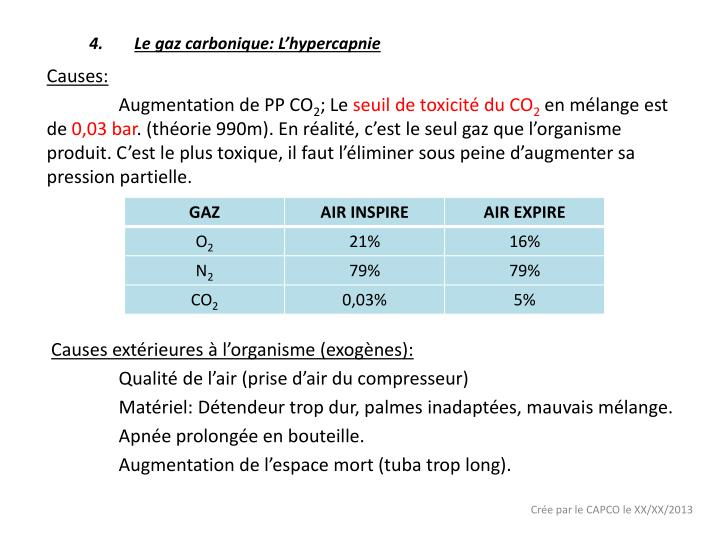 Le gaz carbonique: L'hypercapnie