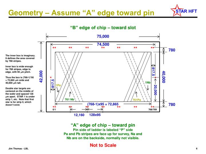"Geometry – Assume ""A"" edge toward pin"