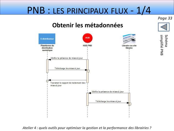 PNB : les principaux flux - 1/4