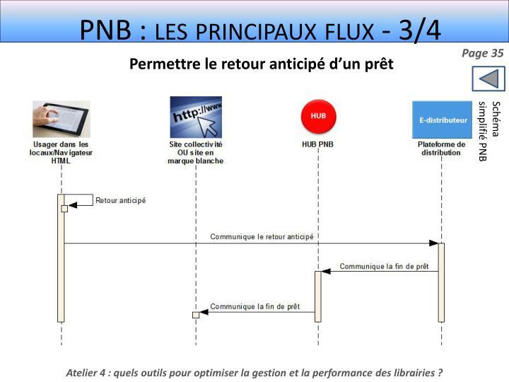 PNB : les principaux flux - 3/4