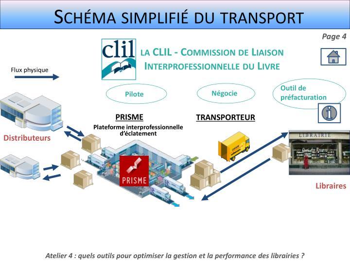 Schéma simplifié du transport