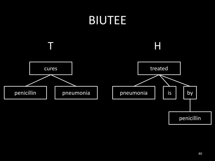 BIUTEE