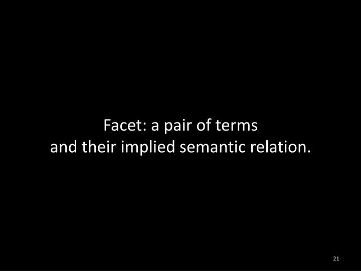 Facet: a pair of terms