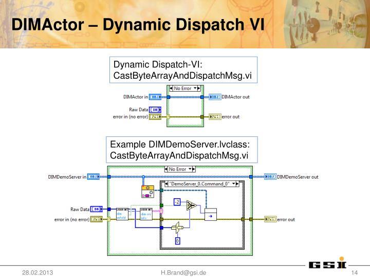 DIMActor