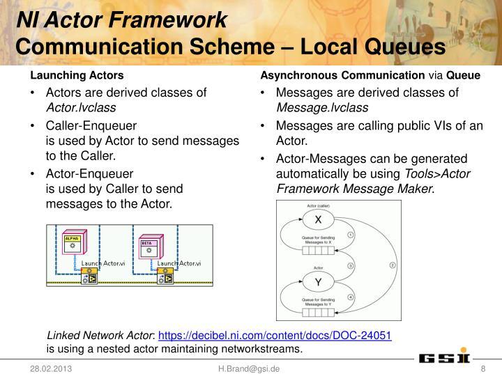 NI Actor Framework