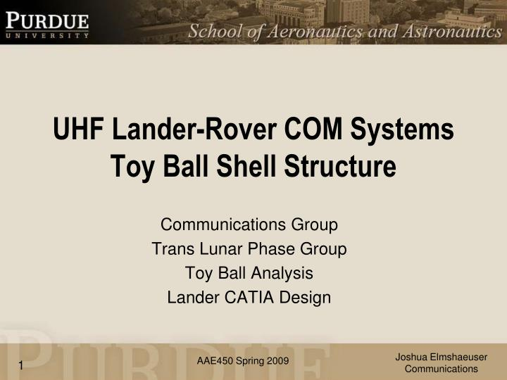 Uhf lander rover com systems toy ball shell structure