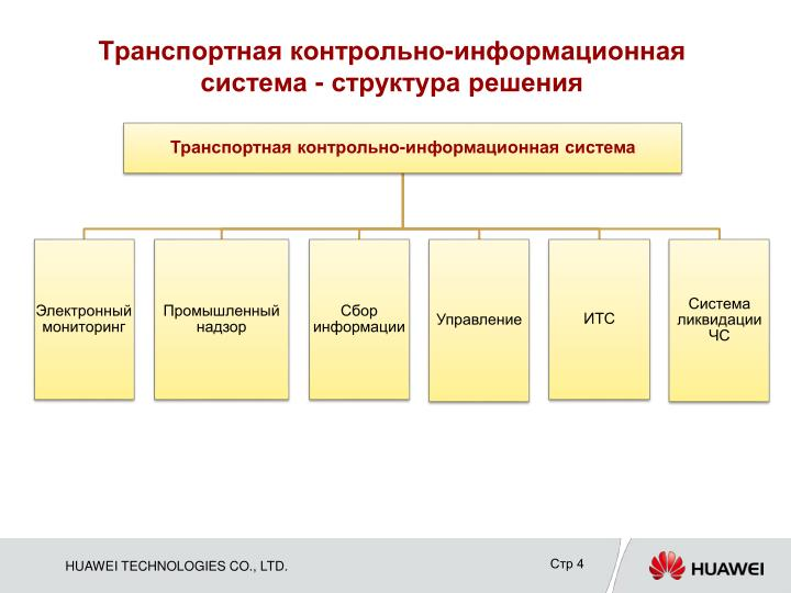 Транспортная контрольно-информационная система - с
