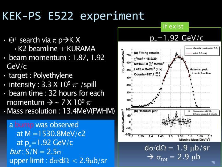 KEK-PS E522 experiment